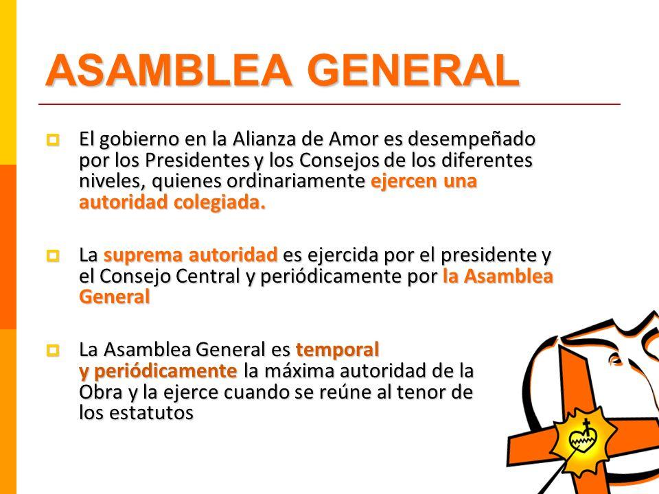 ASAMBLEA GENERAL El gobierno en la Alianza de Amor es desempeñado por los Presidentes y los Consejos de los diferentes niveles, quienes ordinariamente