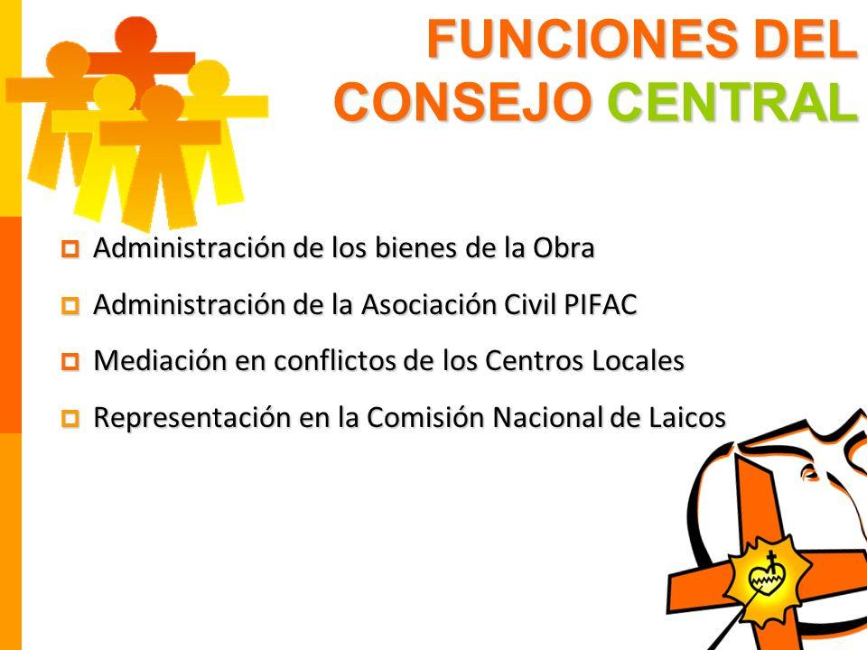 FUNCIONES DEL CONSEJO CENTRAL Administración de los bienes de la Obra Administración de los bienes de la Obra Administración de la Asociación Civil PI