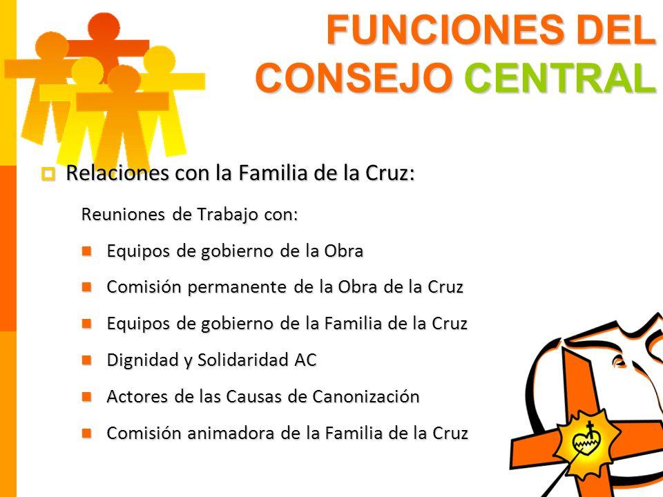FUNCIONES DEL CONSEJO CENTRAL Relaciones con la Familia de la Cruz: Relaciones con la Familia de la Cruz: Reuniones de Trabajo con: Equipos de gobiern