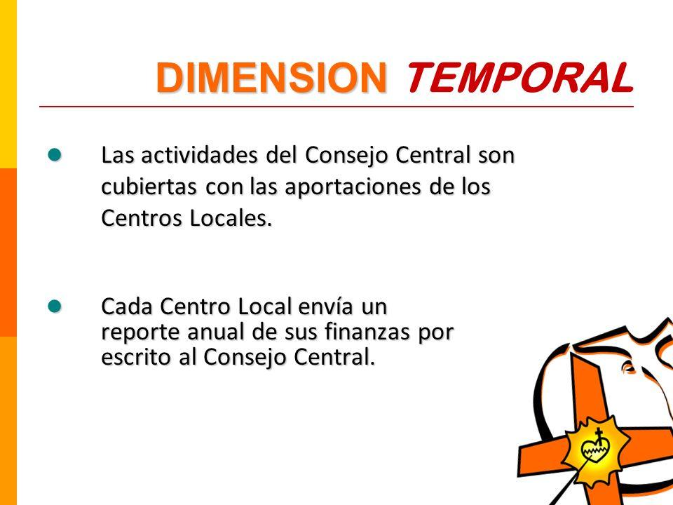 Las actividades del Consejo Central son cubiertas con las aportaciones de los Centros Locales. Las actividades del Consejo Central son cubiertas con l