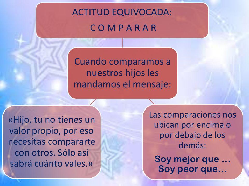 Cuando comparamos a nuestros hijos les mandamos el mensaje: ACTITUD EQUIVOCADA: C O M P A R A R Las comparaciones nos ubican por encima o por debajo d