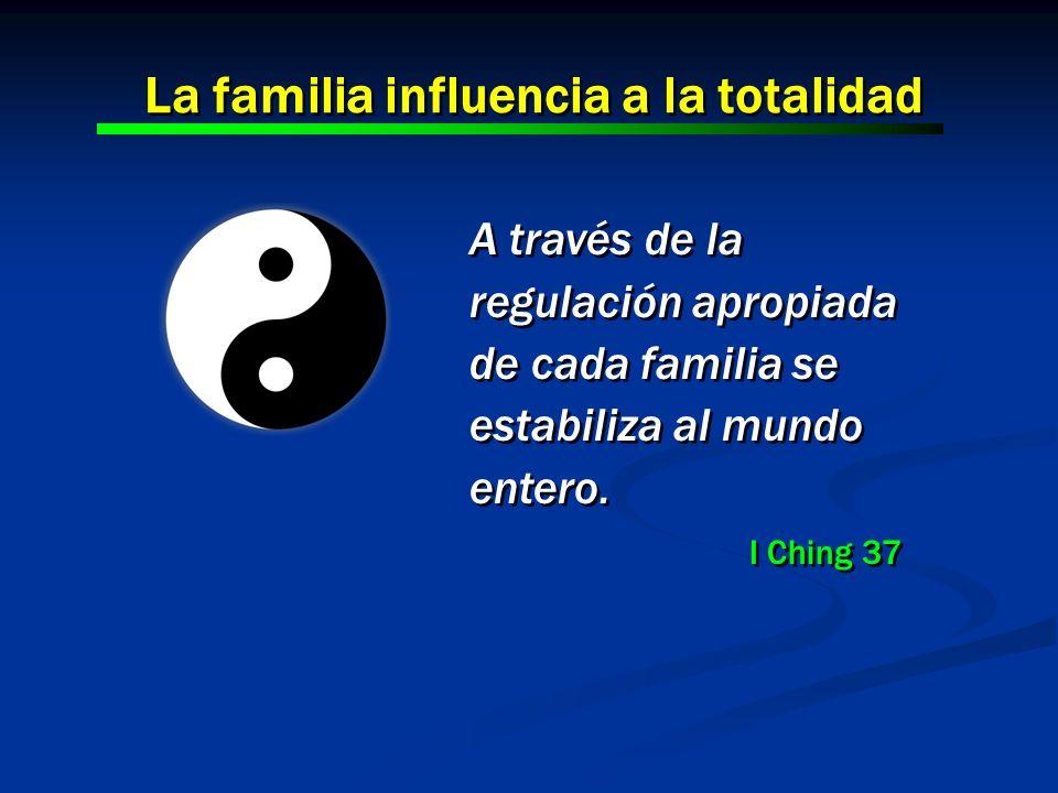 A través de la regulación apropiada de cada familia se estabiliza al mundo entero. I Ching 37 A través de la regulación apropiada de cada familia se e