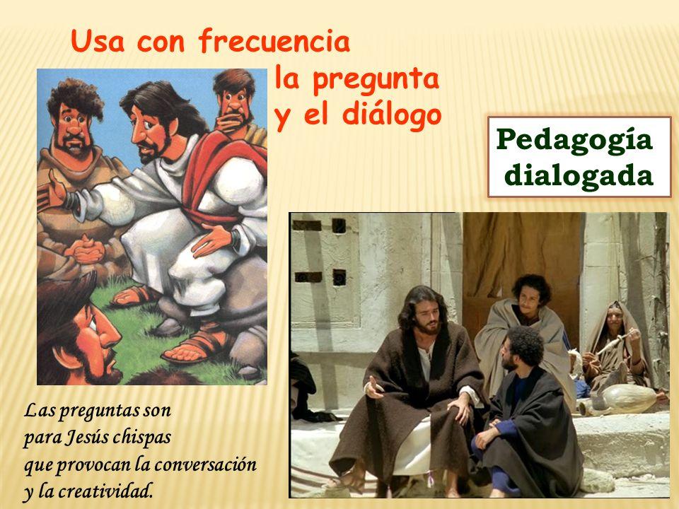 Usa con frecuencia la pregunta y el diálogo Las preguntas son para Jesús chispas que provocan la conversación y la creatividad. Pedagogía dialogada