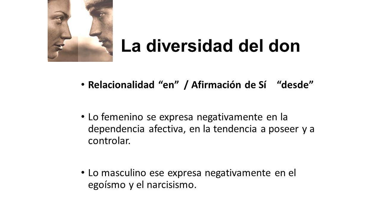 La diversidad del don Relacionalidad en / Afirmación de Sí desde Lo femenino se expresa negativamente en la dependencia afectiva, en la tendencia a po