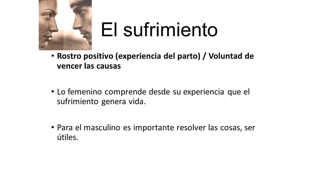 El sufrimiento Rostro positivo (experiencia del parto) / Voluntad de vencer las causas Lo femenino comprende desde su experiencia que el sufrimiento g