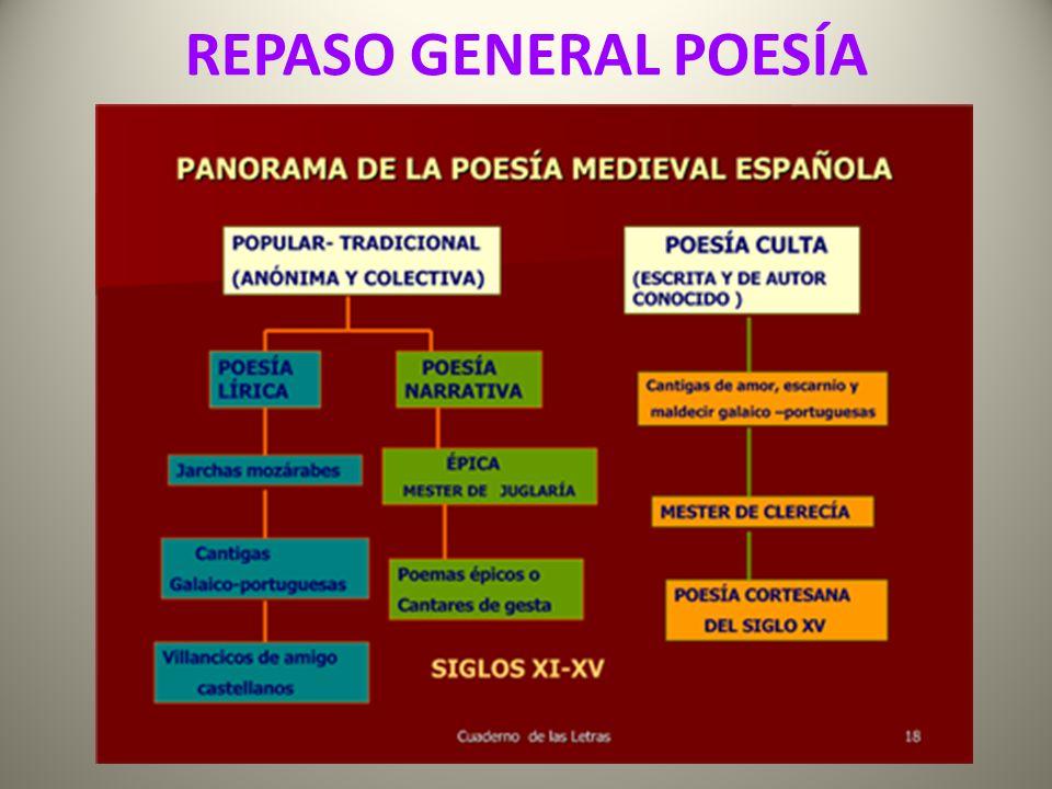 REPASO GENERAL POESÍA
