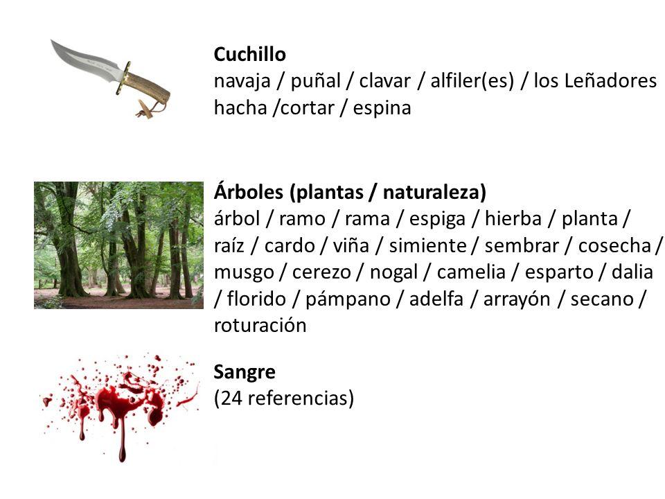 Cuchillo navaja / puñal / clavar / alfiler(es) / los Leñadores hacha /cortar / espina Árboles (plantas / naturaleza) árbol / ramo / rama / espiga / hi