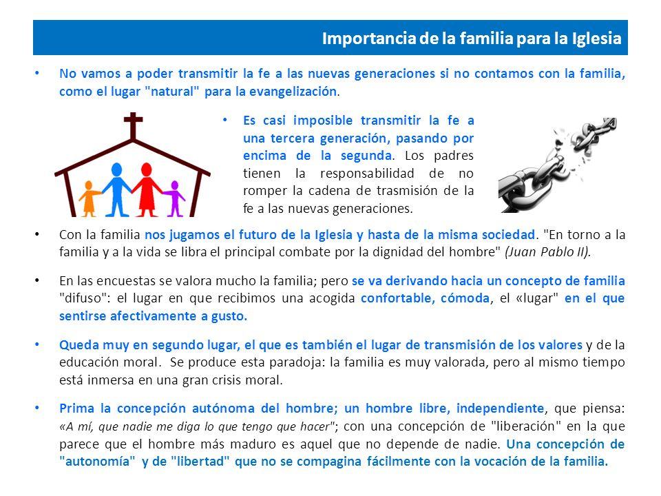 Importancia de la familia para la Iglesia No vamos a poder transmitir la fe a las nuevas generaciones si no contamos con la familia, como el lugar natural para la evangelización.