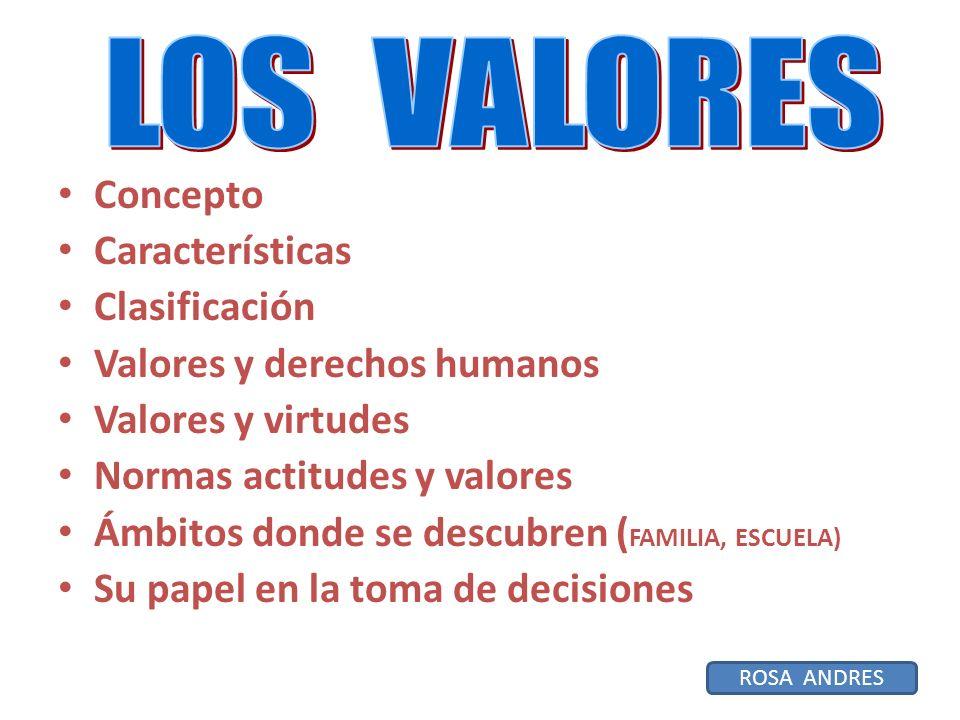 Concepto Características Clasificación Valores y derechos humanos Valores y virtudes Normas actitudes y valores Ámbitos donde se descubren ( FAMILIA, ESCUELA) Su papel en la toma de decisiones ROSA ANDRES