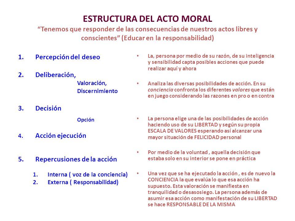 ESTRUCTURA DEL ACTO MORAL Tenemos que responder de las consecuencias de nuestros actos libres y conscientes (Educar en la responsabilidad) 1.Percepción del deseo 2.Deliberación, Valoración, Discernimiento 3.Decisión Opción 4.