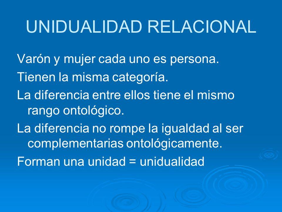 UNIDUALIDAD RELACIONAL Varón y mujer cada uno es persona. Tienen la misma categoría. La diferencia entre ellos tiene el mismo rango ontológico. La dif