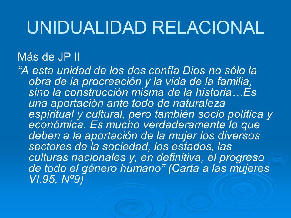 UNIDUALIDAD RELACIONAL Más de JP II A esta unidad de los dos confía Dios no sólo la obra de la procreación y la vida de la familia, sino la construcci