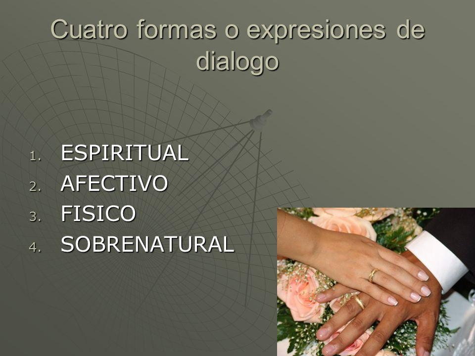 Cuatro formas o expresiones de dialogo 1. ESPIRITUAL 2. AFECTIVO 3. FISICO 4. SOBRENATURAL