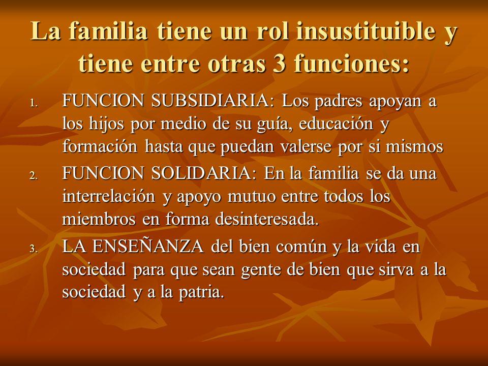 La familia tiene un rol insustituible y tiene entre otras 3 funciones: 1. FUNCION SUBSIDIARIA: Los padres apoyan a los hijos por medio de su guía, edu