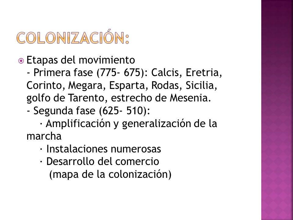 AMOR Y SITUACIÓN DE HOMBRE/MUJER EN ÉPOCA ARCAICA La lírica representa un avance fundamental en la poesía amorosa Temas: poesía hímnica (himnos Homéricos), elegía (Arquíloco, Solón), yambo (Arquíloco), mélica (Safo y Alceo) Amor definido como manía enloquecer sinónimo de enamorarse.