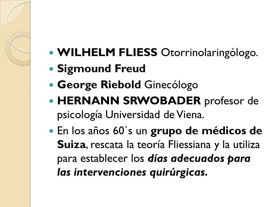 WILHELM FLIESS Otorrinolaringólogo. Sigmound Freud George Riebold Ginecólogo HERNANN SRWOBADER profesor de psicología Universidad de Viena. En los año