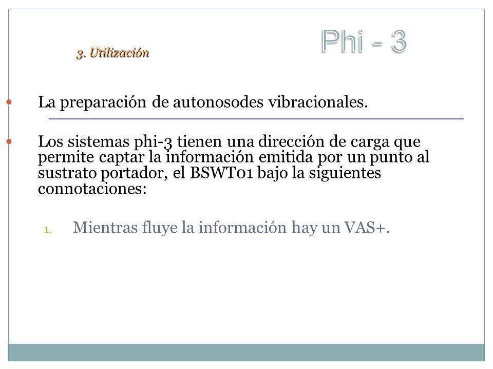 La preparación de autonosodes vibracionales. La preparación de autonosodes vibracionales. Los sistemas phi-3 tienen una dirección de carga que permite