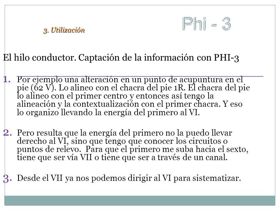 El hilo conductor. Captación de la información con PHI-3 1. Por ejemplo una alteración en un punto de acupuntura en el pie (62 V). Lo alineo con el ch