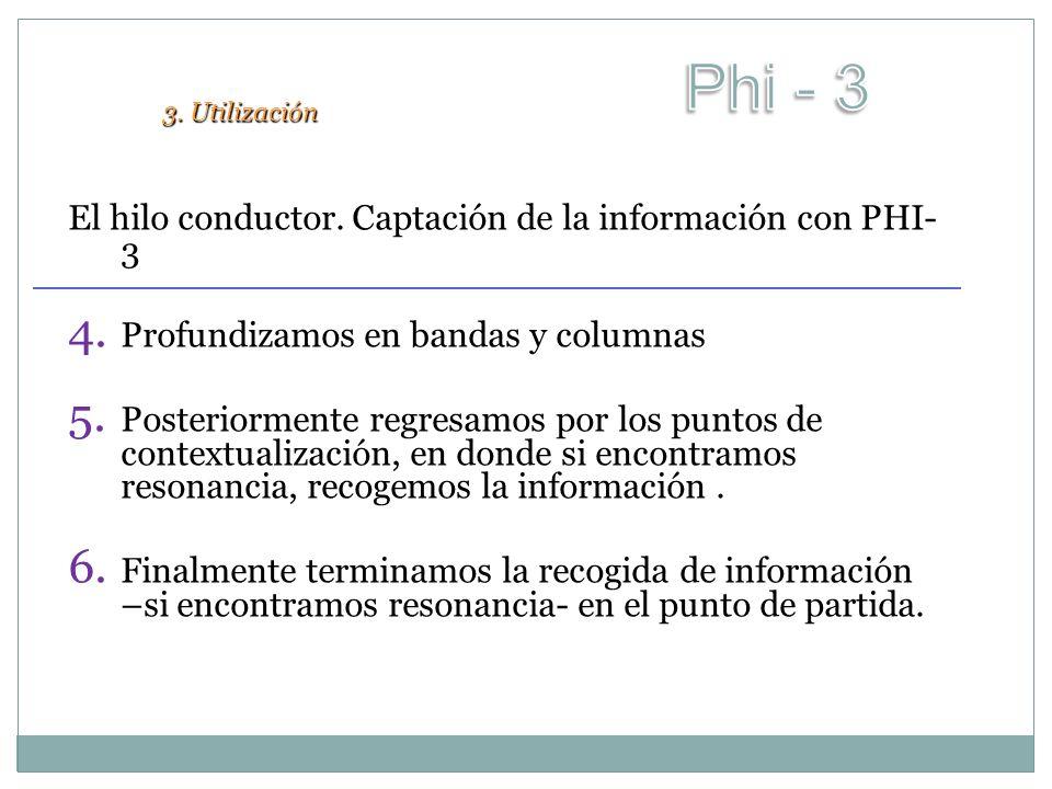 El hilo conductor. Captación de la información con PHI- 3 4. Profundizamos en bandas y columnas 5. Posteriormente regresamos por los puntos de context
