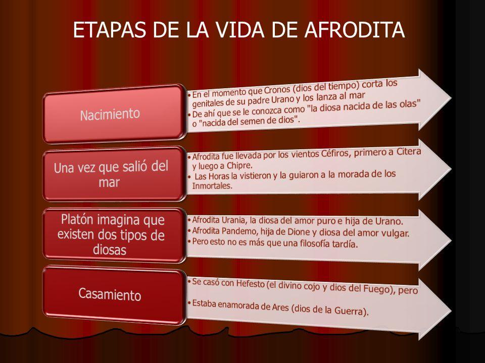 ETAPAS DE LA VIDA DE AFRODITA