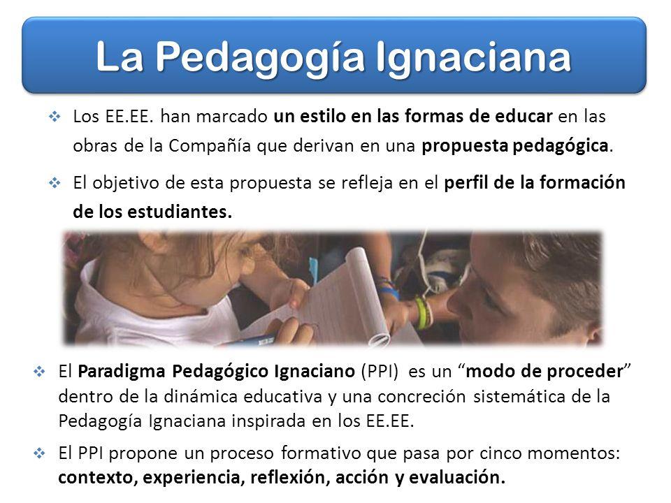 La Pedagogía Ignaciana Los EE.EE.