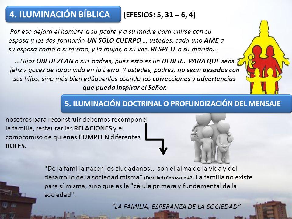 4. ILUMINACIÓN BÍBLICA (EFESIOS: 5, 31 – 6, 4) Por eso dejará el hombre a su padre y a su madre para unirse con su esposa y los dos formarán UN SOLO C
