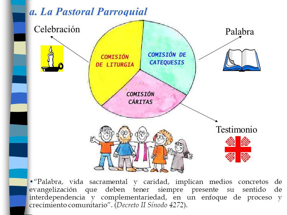 a. La Pastoral Parroquial Palabra, vida sacramental y caridad, implican medios concretos de evangelización que deben tener siempre presente su sentido