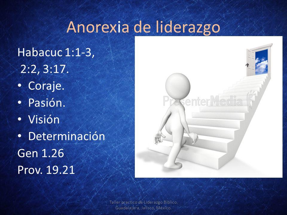 Anorexia de liderazgo Habacuc 1:1-3, 2:2, 3:17.Coraje.