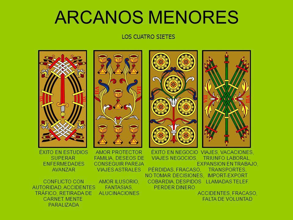 ARCANOS MENORES LOS CUATRO SIETES ÉXITO EN ESTUDIOS SUPERAR ENFERMEDADES AVANZAR CONFLICTO CON AUTORIDAD, ACCIDENTES TRÁFICO, RETIRADA DE CARNET. MENT