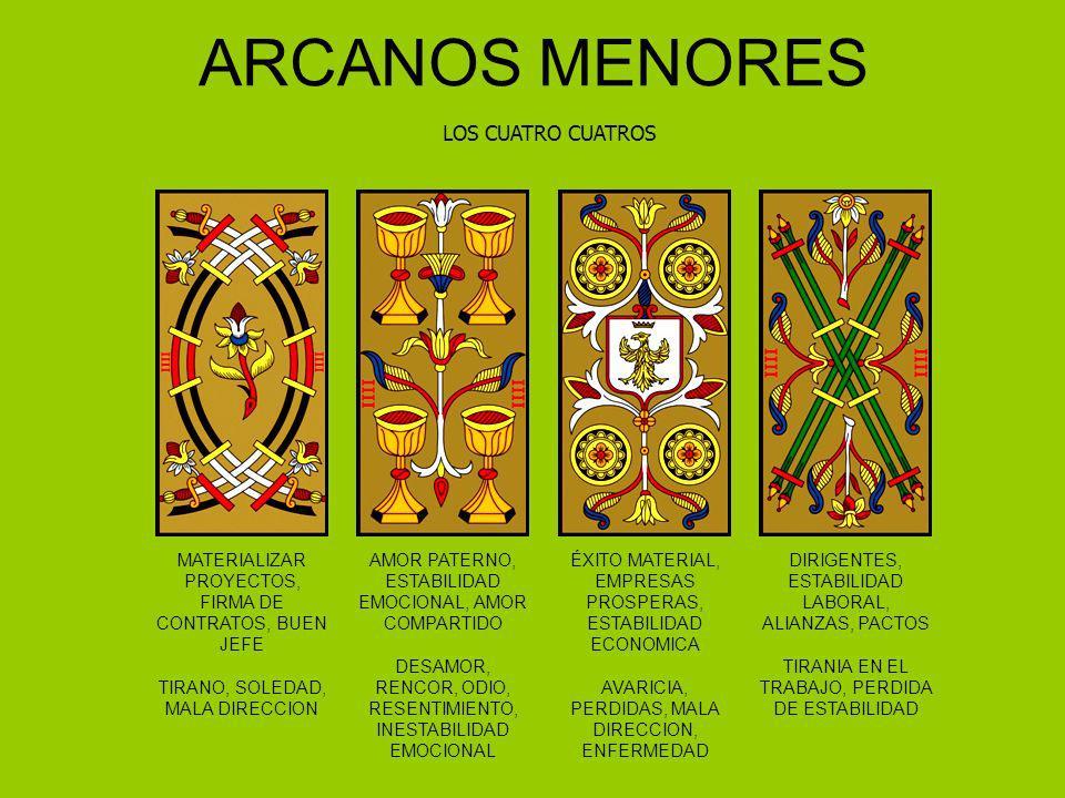 ARCANOS MENORES LOS CUATRO CUATROS MATERIALIZAR PROYECTOS, FIRMA DE CONTRATOS, BUEN JEFE TIRANO, SOLEDAD, MALA DIRECCION AMOR PATERNO, ESTABILIDAD EMO