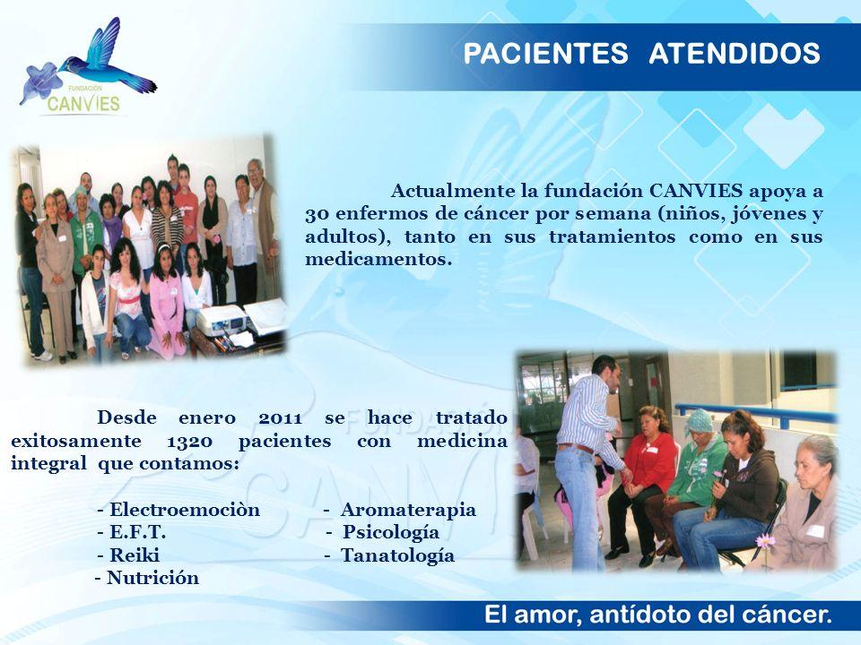 PACIENTES ATENDIDOS Actualmente la fundación CANVIES apoya a 30 enfermos de cáncer por semana (niños, jóvenes y adultos), tanto en sus tratamientos co