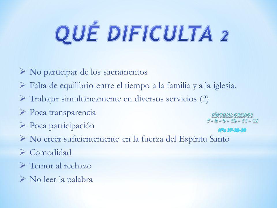 No participar de los sacramentos Falta de equilibrio entre el tiempo a la familia y a la iglesia. Trabajar simultáneamente en diversos servicios (2) P