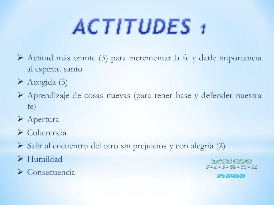Actitud más orante (3) para incrementar la fe y darle importancia al espíritu santo Acogida (3) Aprendizaje de cosas nuevas (para tener base y defende