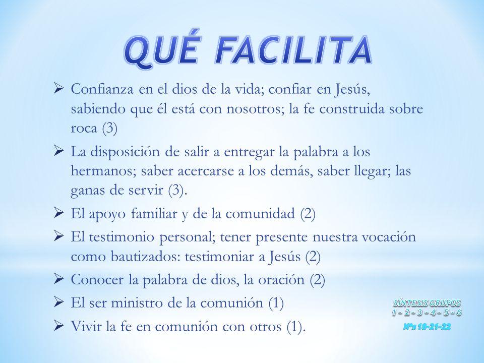 Confianza en el dios de la vida; confiar en Jesús, sabiendo que él está con nosotros; la fe construida sobre roca (3) La disposición de salir a entreg