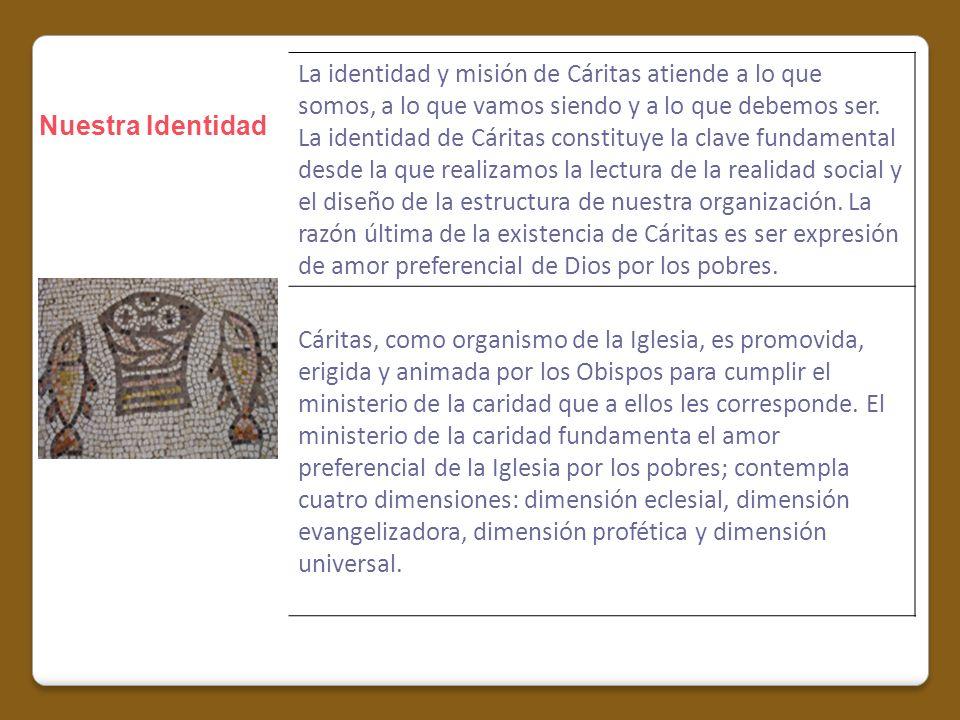 Nuestra Identidad La identidad y misión de Cáritas atiende a lo que somos, a lo que vamos siendo y a lo que debemos ser. La identidad de Cáritas const