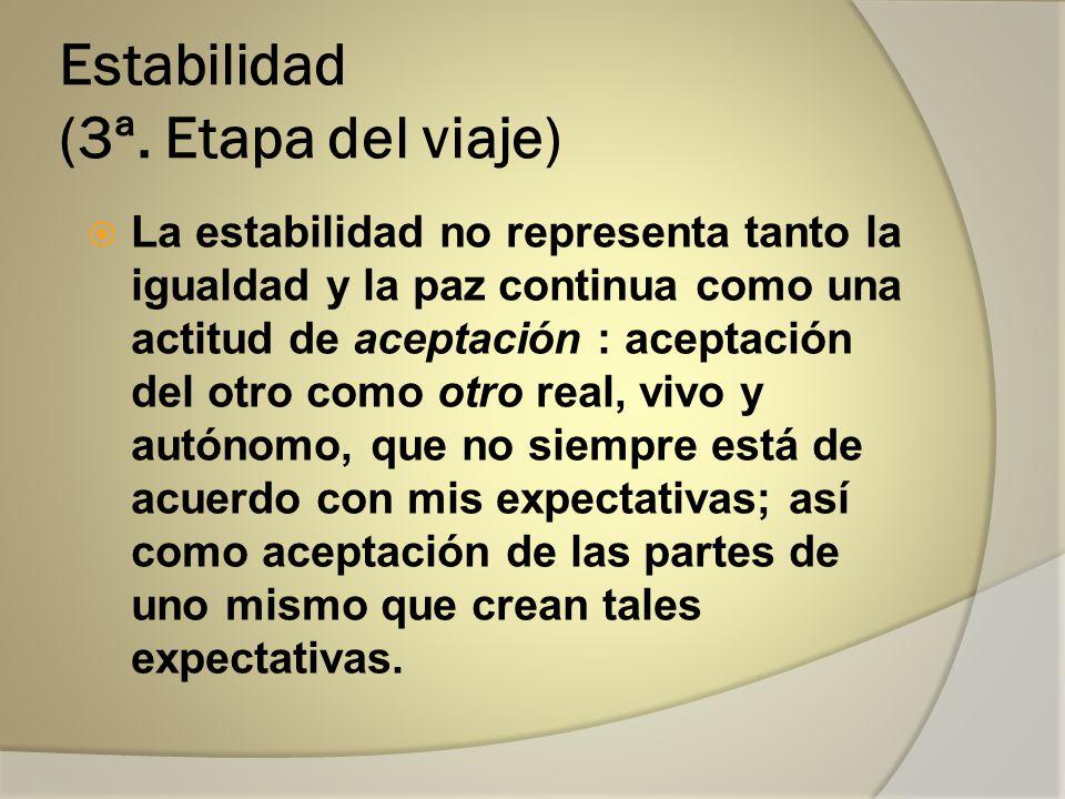 Estabilidad (3ª.