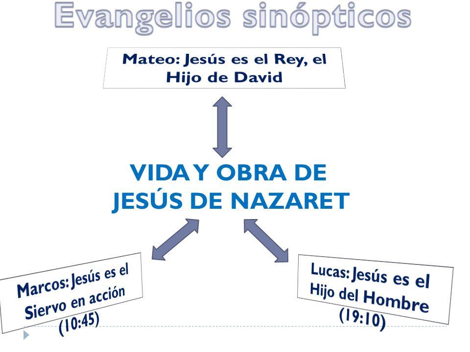 VIDA Y OBRA DE JESÚS DE NAZARET