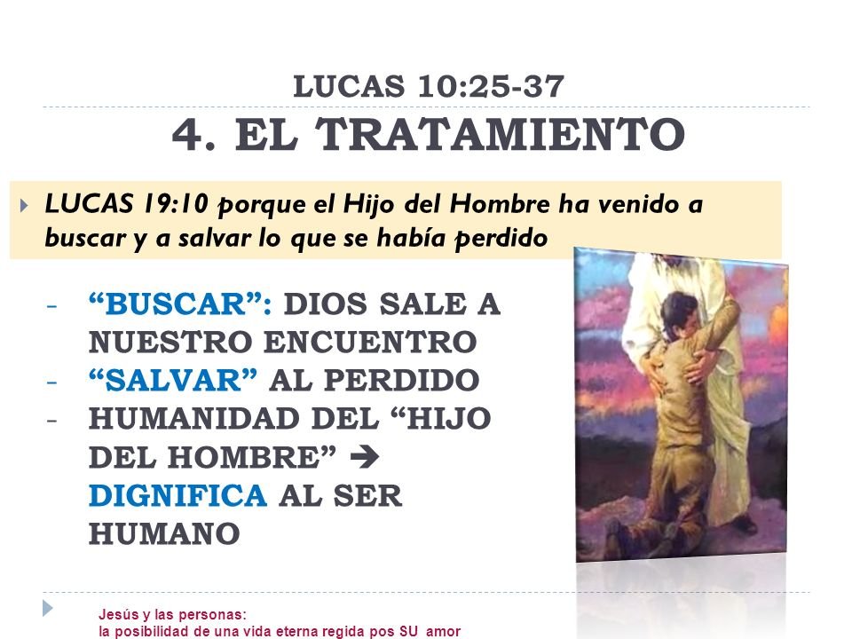LUCAS 19:10 porque el Hijo del Hombre ha venido a buscar y a salvar lo que se había perdido - BUSCAR: DIOS SALE A NUESTRO ENCUENTRO - SALVAR AL PERDIDO - HUMANIDAD DEL HIJO DEL HOMBRE DIGNIFICA AL SER HUMANO LUCAS 10:25-37 4.