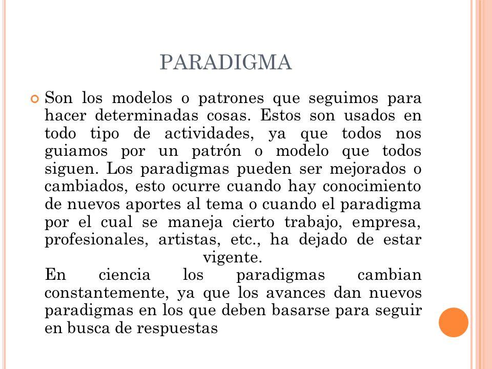 PARADIGMA Son los modelos o patrones que seguimos para hacer determinadas cosas. Estos son usados en todo tipo de actividades, ya que todos nos guiamo