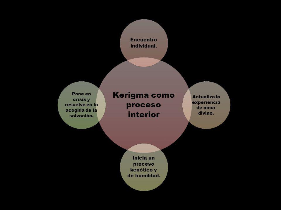 Kerigma como proceso interior Encuentro individual.