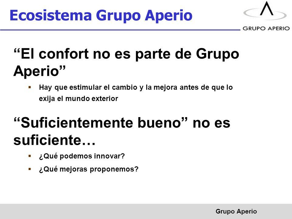 Aperio, S.A.de C.V. ® Grupo Aperio Suficientemente bueno no es suficiente… ¿Qué podemos innovar.