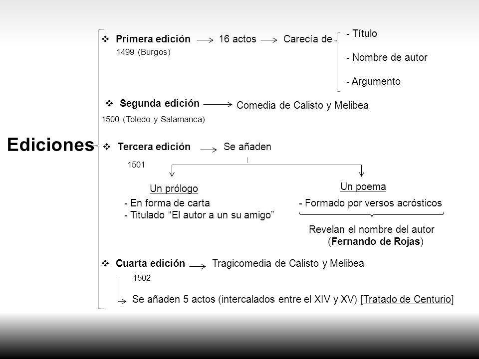 Ediciones Segunda edición Primera edición Tercera edición Carecía de - Título - Nombre de autor - Argumento 16 actos 1499 (Burgos) 1500 (Toledo y Sala