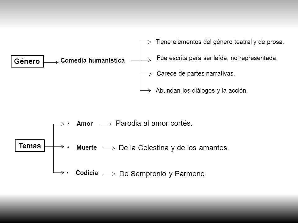 Género Temas Amor Muerte Codicia Comedia humanística Tiene elementos del género teatral y de prosa. Fue escrita para ser leída, no representada. Carec