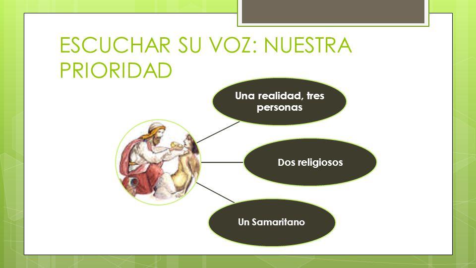 ESCUCHAR SU VOZ: NUESTRA PRIORIDAD Una realidad, tres personas Dos religiosos Un Samaritano