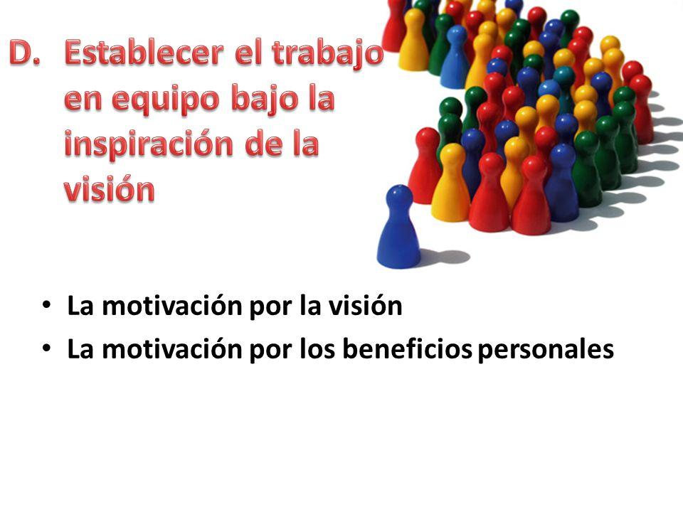 La motivación por la visión La motivación por los beneficios personales