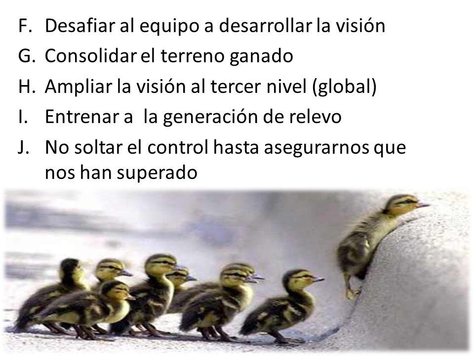 F.Desafiar al equipo a desarrollar la visión G.Consolidar el terreno ganado H.Ampliar la visión al tercer nivel (global) I.Entrenar a la generación de