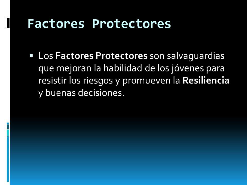Factores Protectores Los Factores Protectores son salvaguardias que mejoran la habilidad de los jóvenes para resistir los riesgos y promueven la Resil