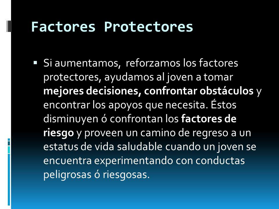 Factores Protectores Si aumentamos, reforzamos los factores protectores, ayudamos al joven a tomar mejores decisiones, confrontar obstáculos y encontr