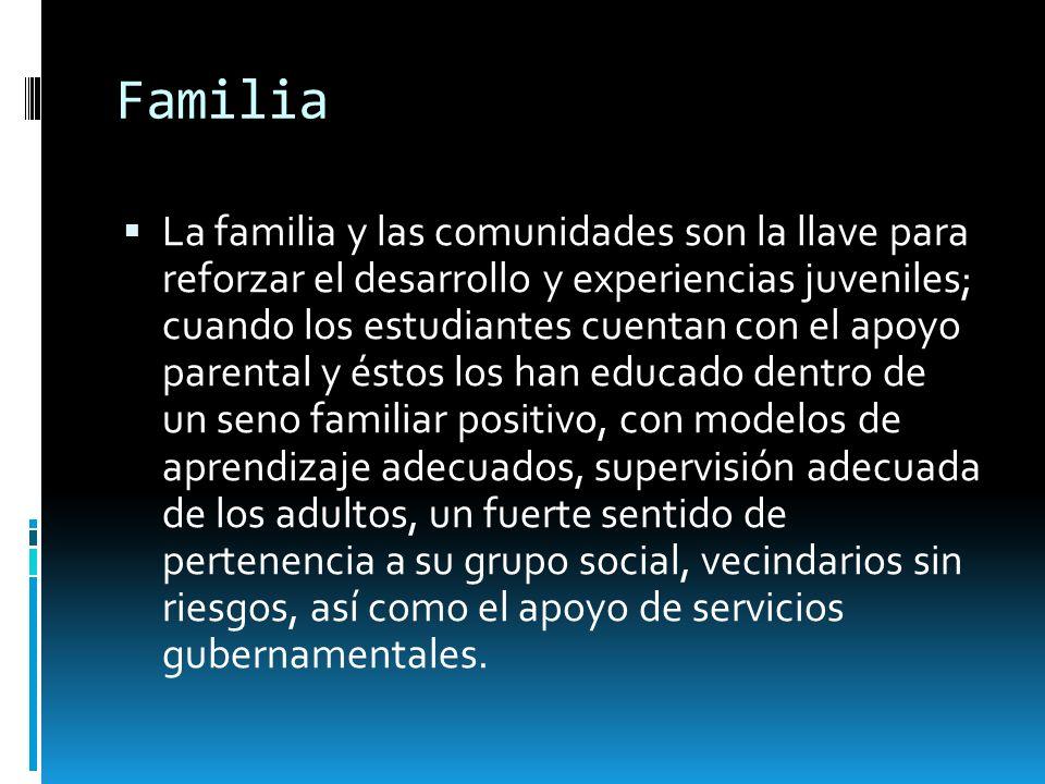 Familia La familia y las comunidades son la llave para reforzar el desarrollo y experiencias juveniles; cuando los estudiantes cuentan con el apoyo pa