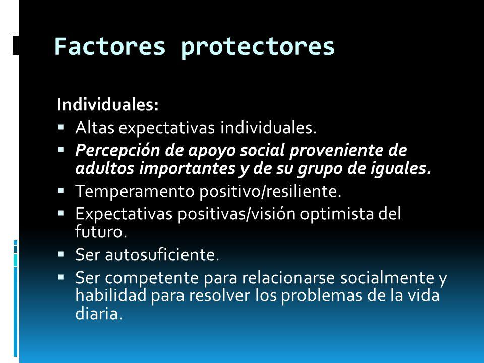 Factores protectores Individuales: Altas expectativas individuales. Percepción de apoyo social proveniente de adultos importantes y de su grupo de igu